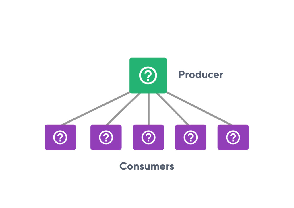 Consumers Producer