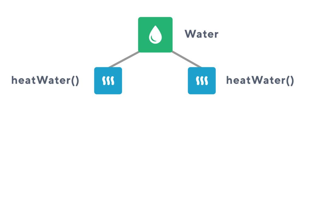 Water heatWater() heatWater()