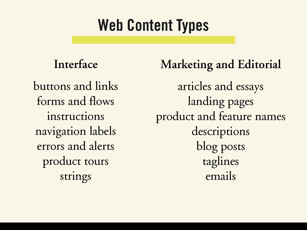 Web Content Types Interface buttons and links f...
