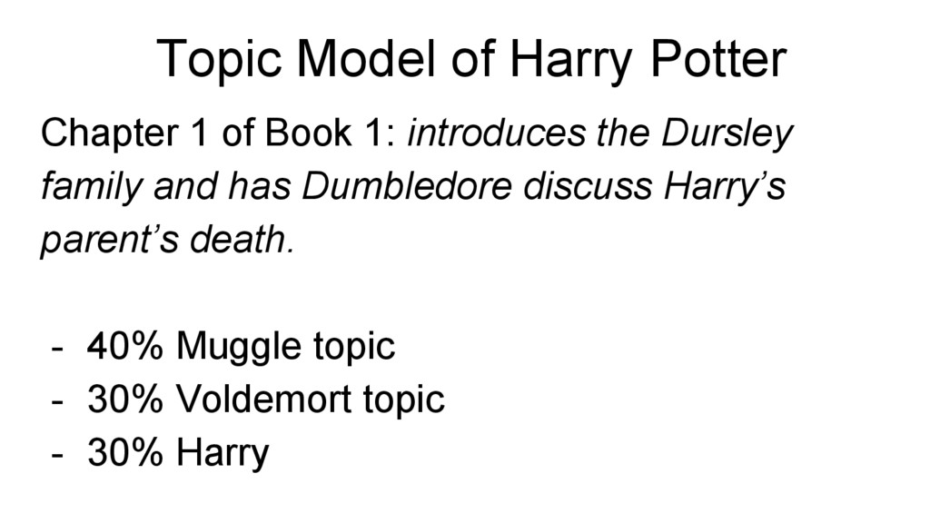 Topic Model of Harry Potter Chapter 1 of Book 1...