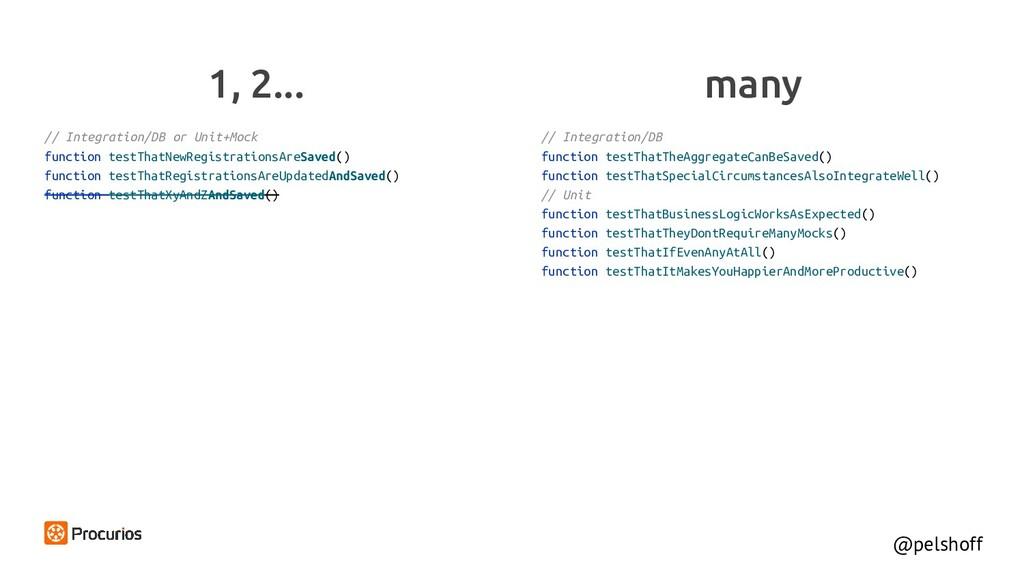 @pelshoff 1, 2... // Integration/DB or Unit+Moc...