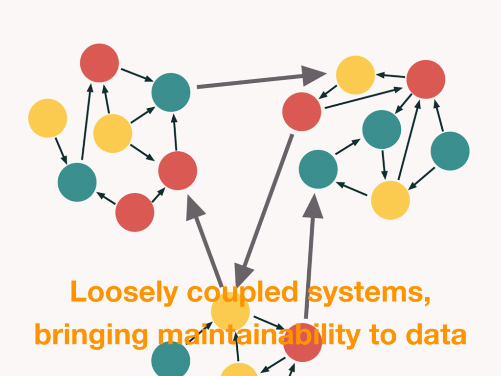 Loosely coupled systems, bringing maintainabili...