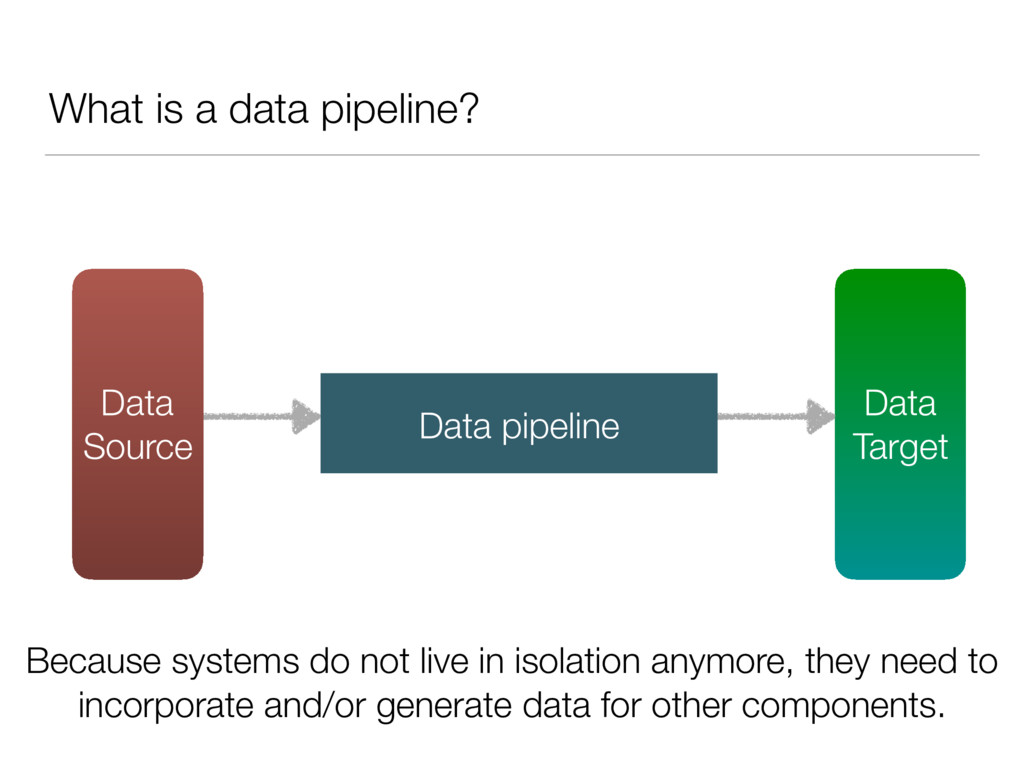 What is a data pipeline? Data Target Data Sourc...