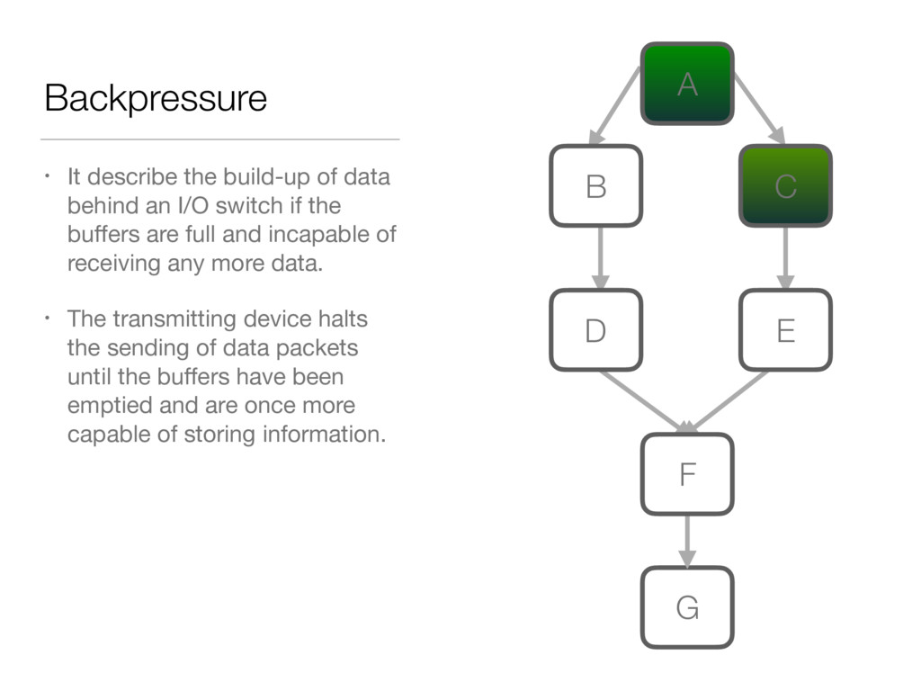 Backpressure • It describe the build-up of data...