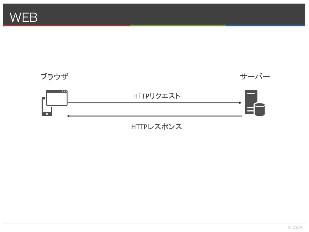 8&# © OSCA ブラウザ サーバー HTTPリクエスト HTTPレスポンス