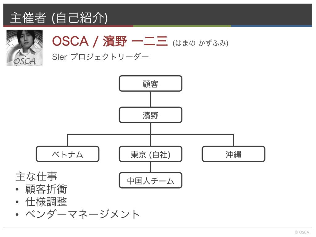 """ओ࠵ऀ ࣗݾհ  © OSCA 04$""""ᖛ Ұೋ ·ͷ ͔ͣ;Έ  4*FS ϓ..."""