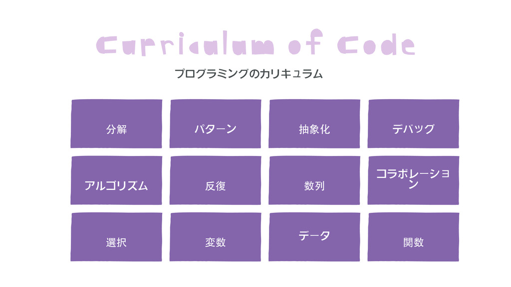 Curriculum of Code 分解 パターン 抽象化 アルゴリズム 反復 数列 選択 ...