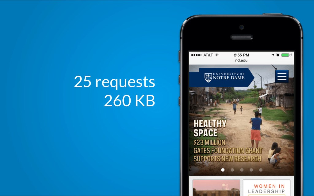 25 requests 260KB