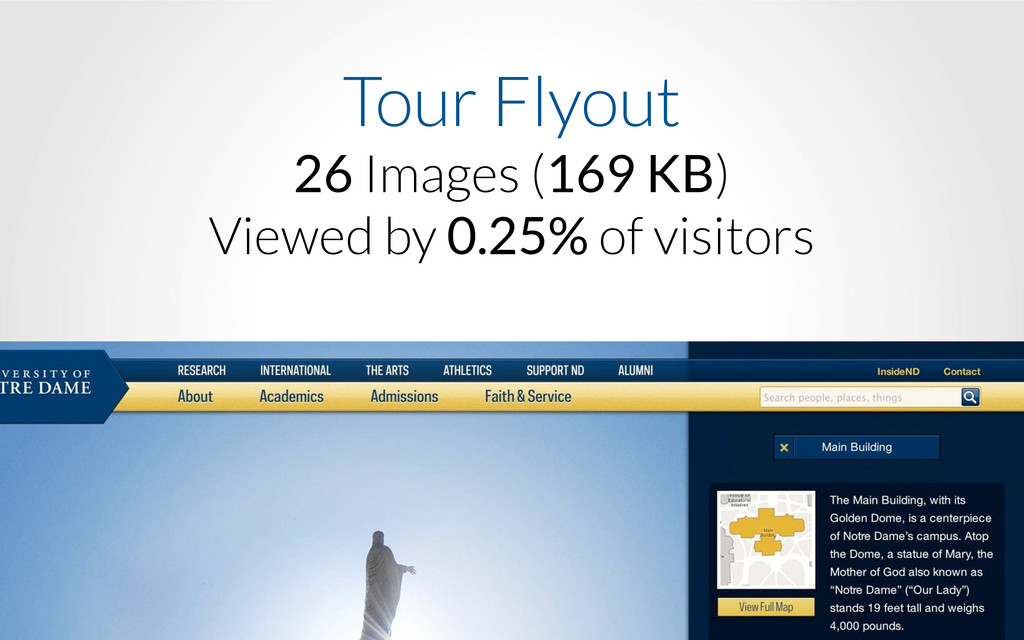 Tour Flyout 26 Images (169 KB) Viewed by 0.25%...