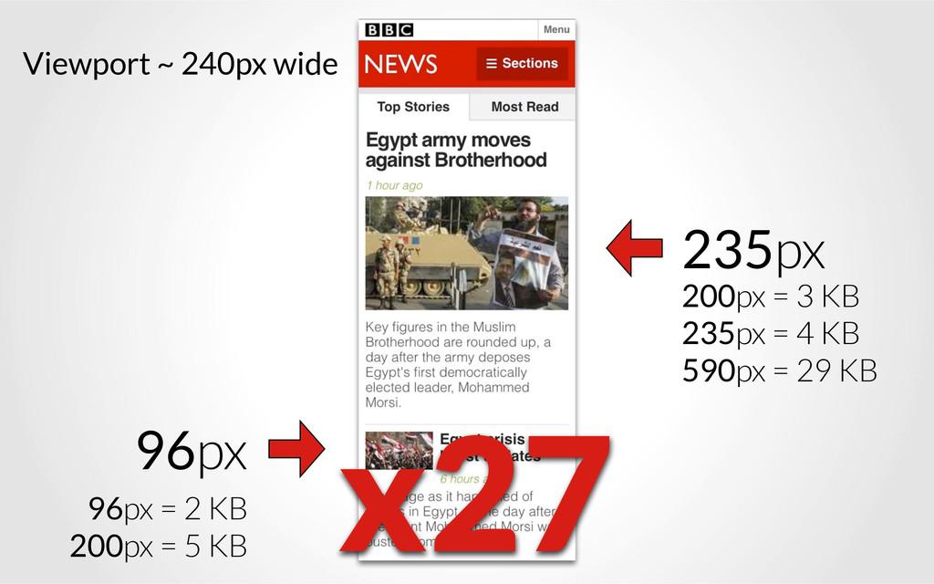 96px 96px = 2 KB 200px = 5 KB 235px 200px = 3 K...