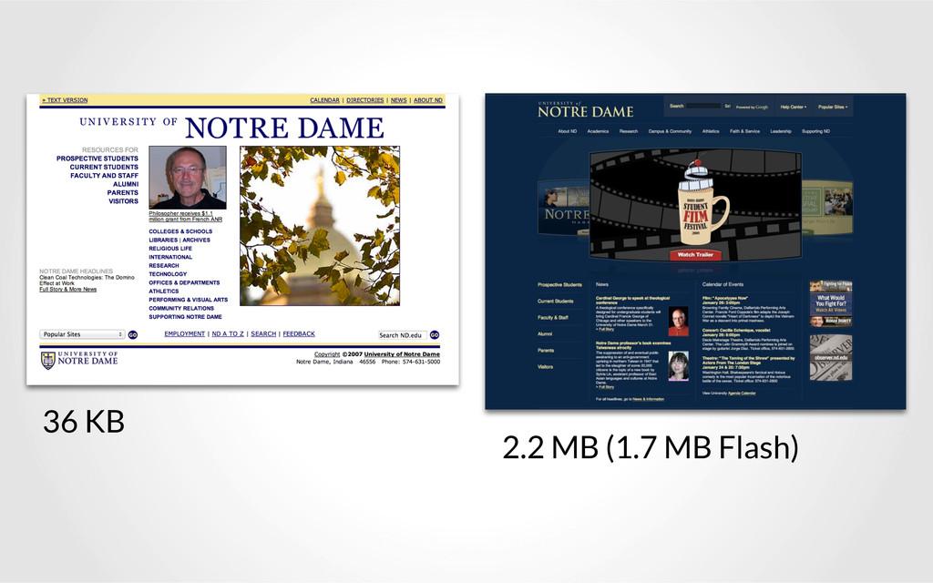 36 KB 2.2 MB (1.7 MB Flash)