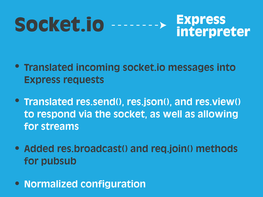 Socket.io Express interpreter Translated incomi...