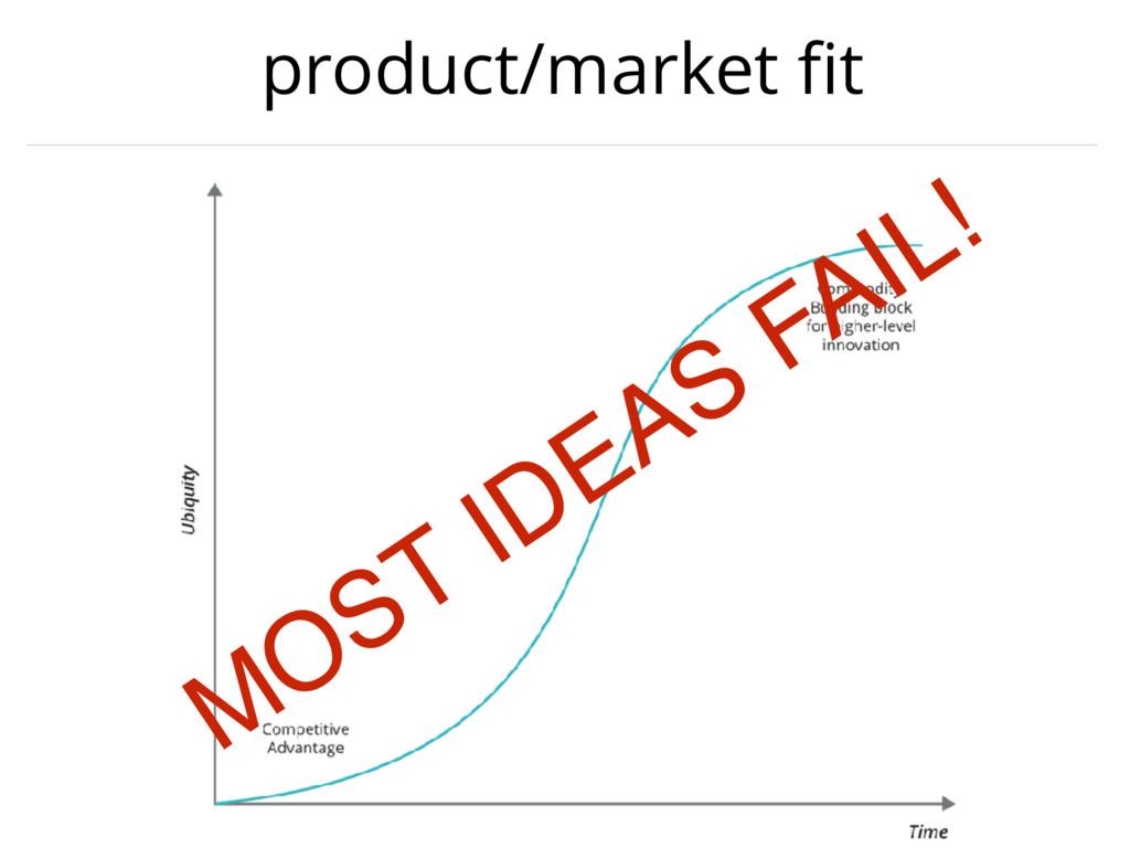 product/market fit MOST IDEAS FAIL!