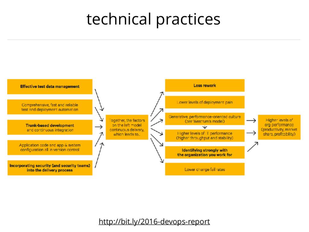 technical practices http://bit.ly/2016-devops-r...