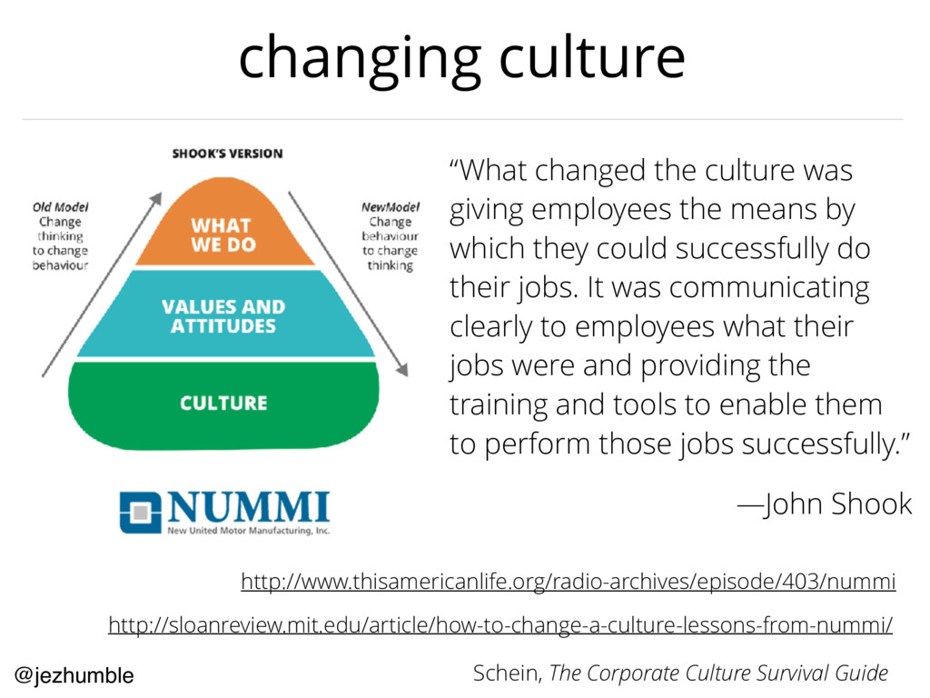 @jezhumble changing culture http://www.thisamer...
