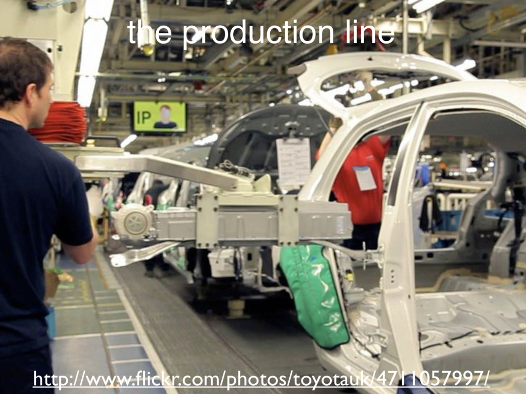 the production line http://www.flickr.com/photos...