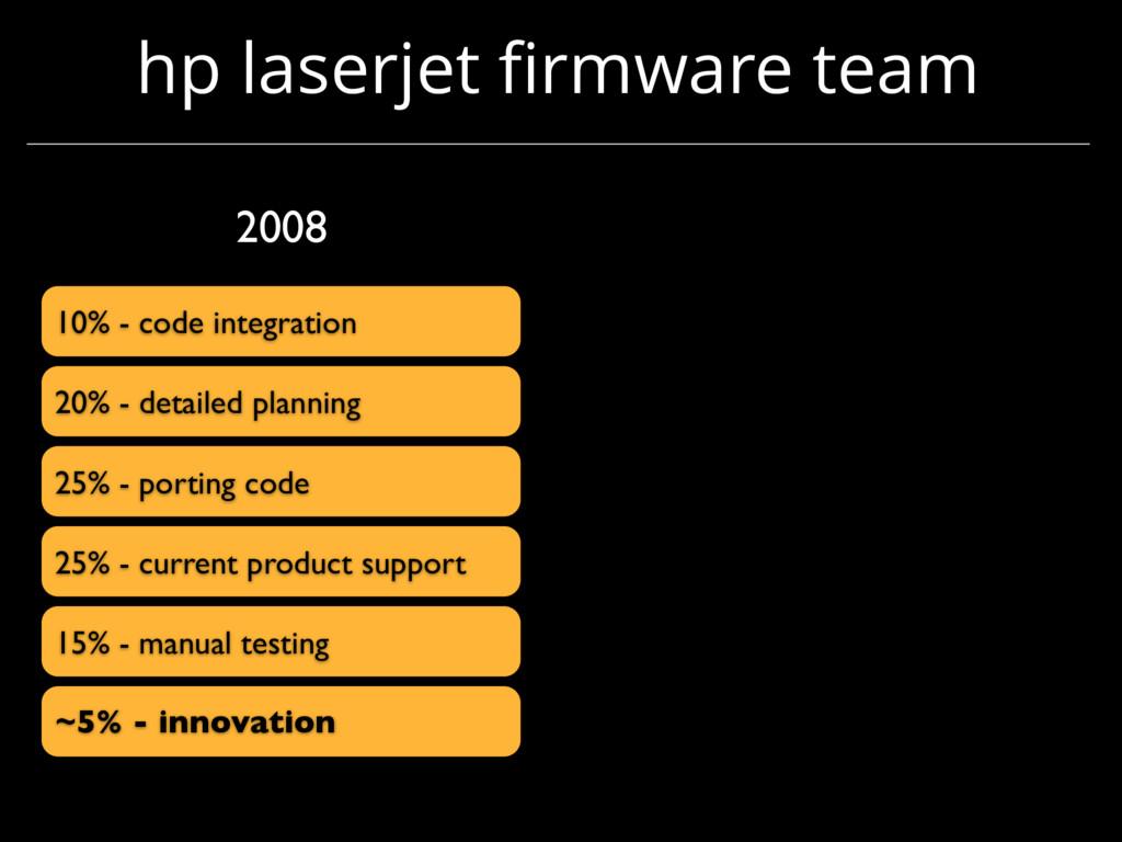 hp laserjet firmware team ~5% - innovation 15% -...