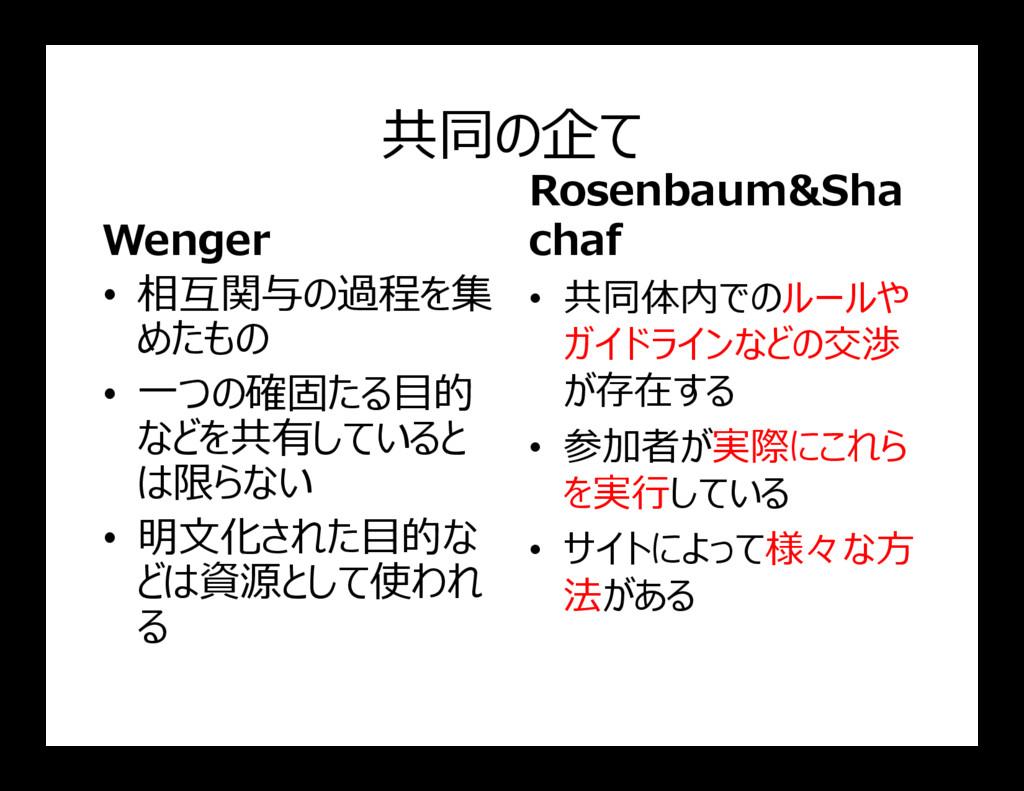 共同の企て Wenger • 相互関与の過程を集 めたもの • 一つの確固たる目的 Rosen...