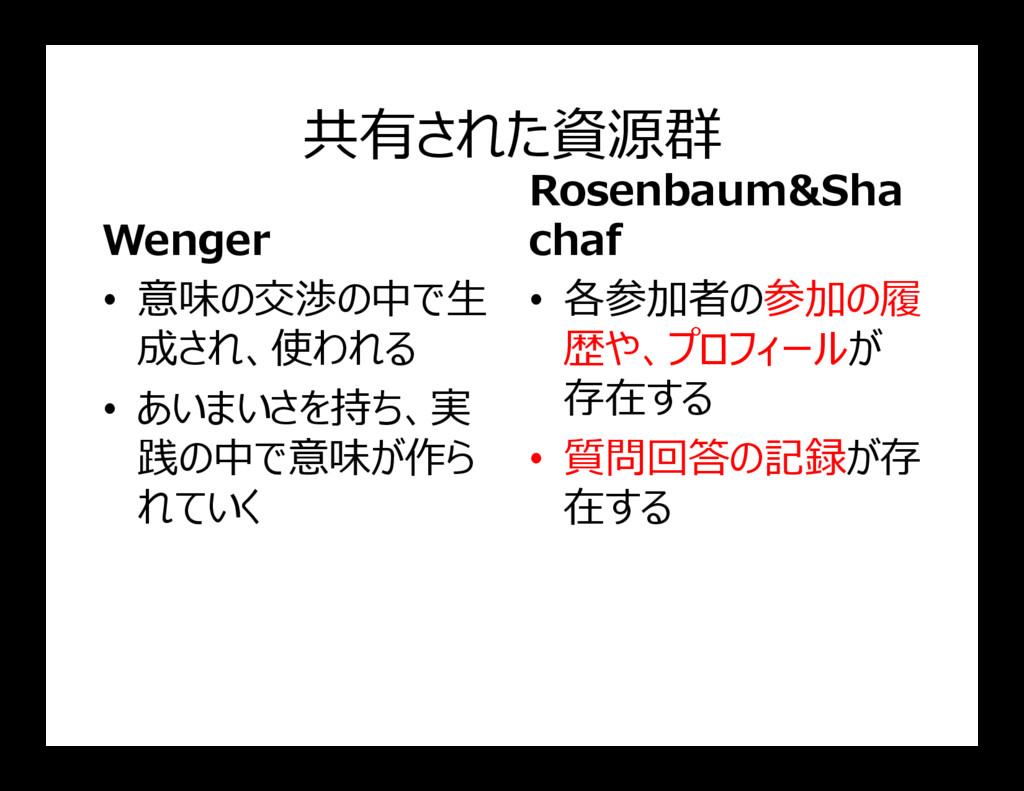 共有された資源群 Wenger • 意味の交渉の中で生 成され、使われる • あいまいさを持ち...