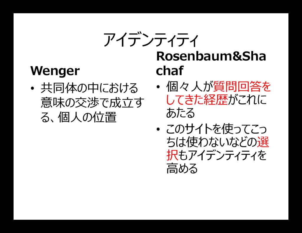 アイデンティティ Wenger • 共同体の中における 意味の交渉で成立す る、個人の位置 R...