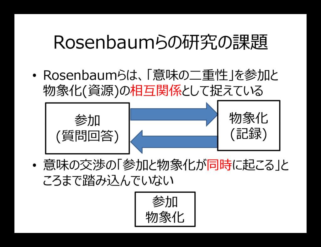 Rosenbaumらの研究の課題 • Rosenbaumらは、「意味の二重性」を参加と 物象化...