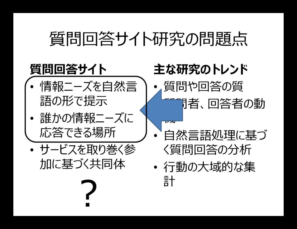 質問回答サイト研究の問題点 質問回答サイト • 情報ニーズを自然言 語の形で提示 • 誰かの情...