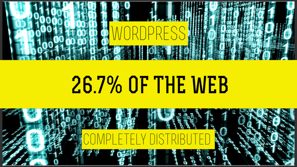26.7% OF THE WEB