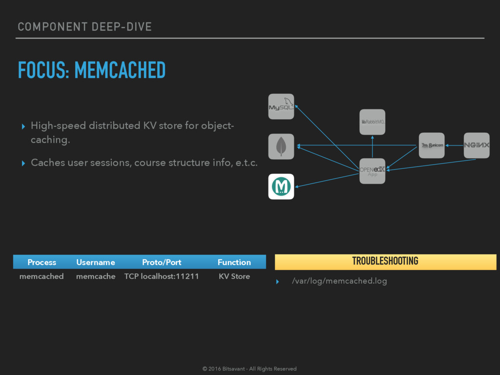 COMPONENT DEEP-DIVE FOCUS: MEMCACHED ▸ High-spe...