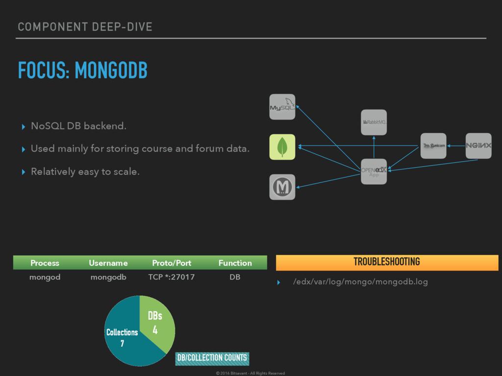 COMPONENT DEEP-DIVE FOCUS: MONGODB ▸ NoSQL DB b...