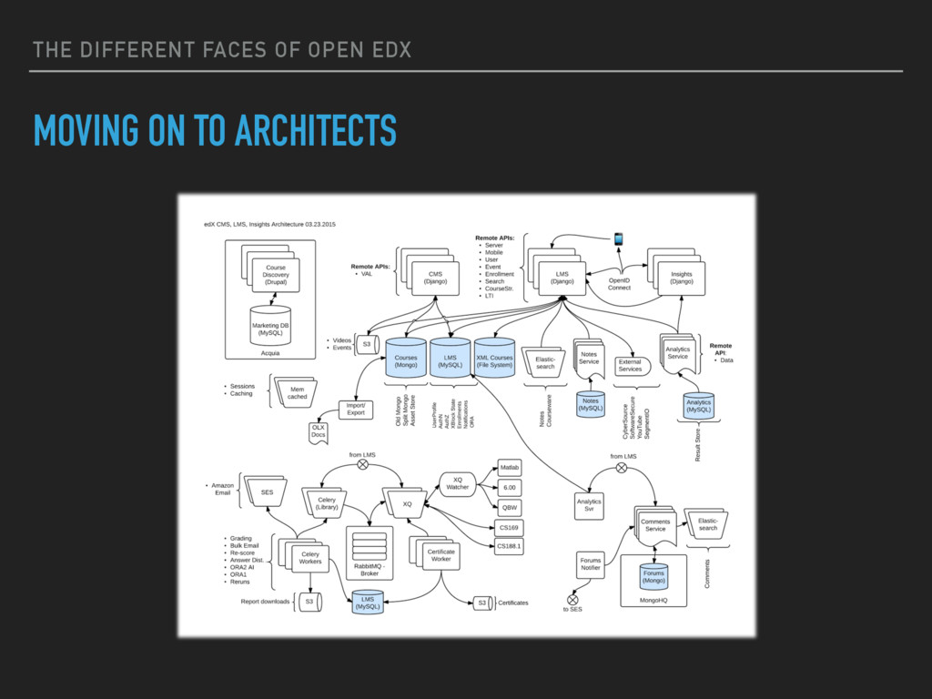 THE DIFFERENT FACES OF OPEN EDX MOVING ON TO AR...
