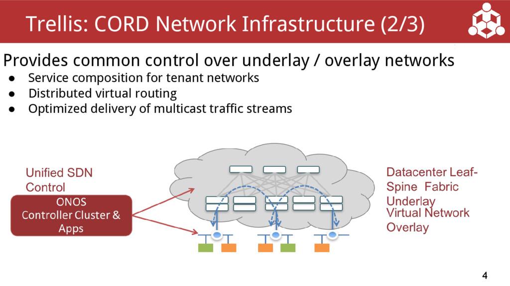 4 Trellis: CORD Network Infrastructure (2/3) Pr...