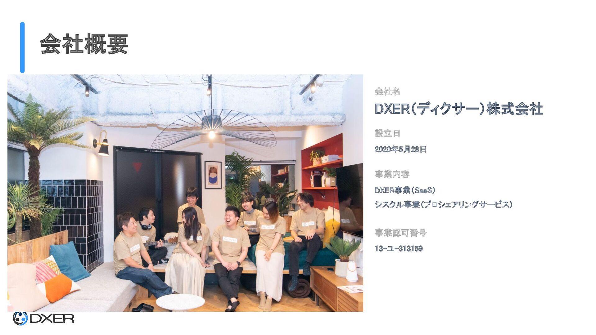 会社概要 会社名 DXER(ディクサー)株式会社 設立日 2020年5月28日 事業...
