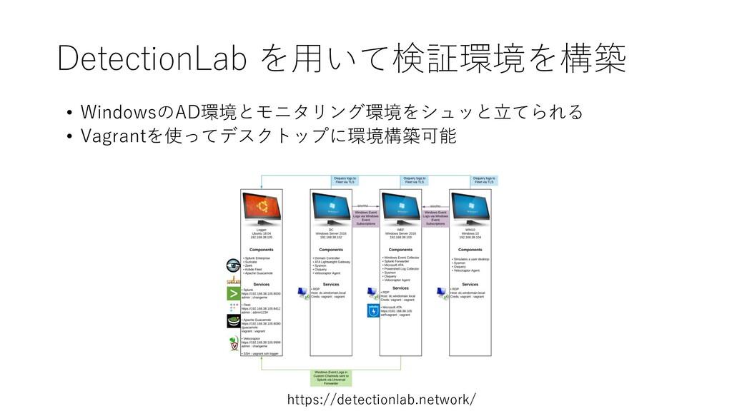 DetectionLab を用いて検証環境を構築 • WindowsのAD環境とモニタリング環...