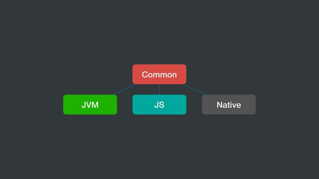 Common JVM JS Native
