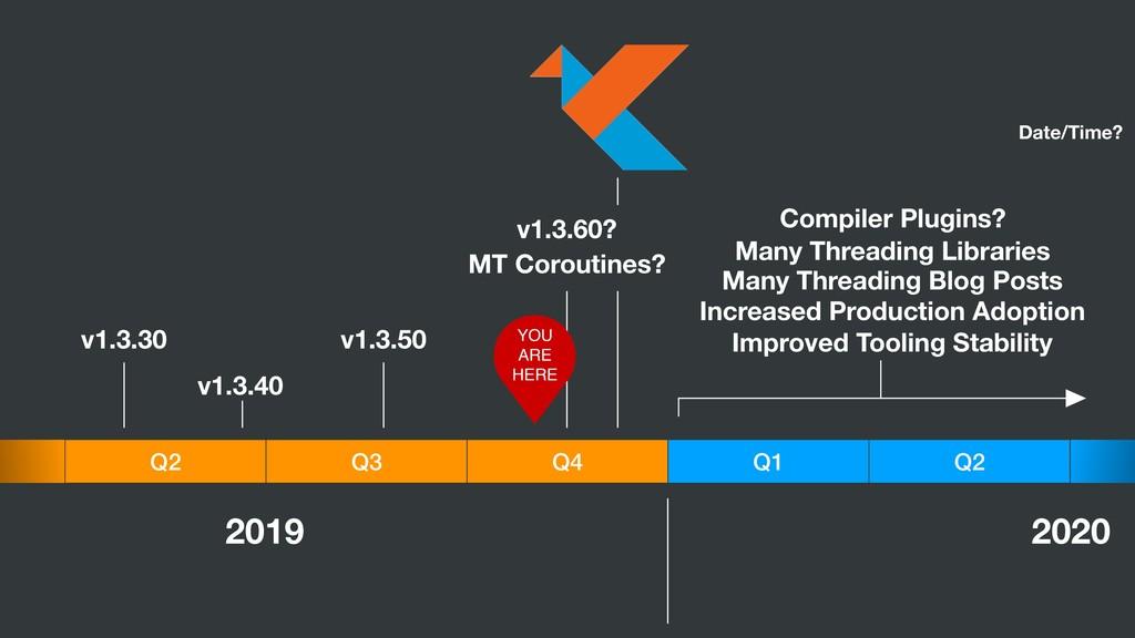 Q3 Q2 Q4 Q1 Q2 2019 2020 v1.3.30 v1.3.40 v1.3.5...