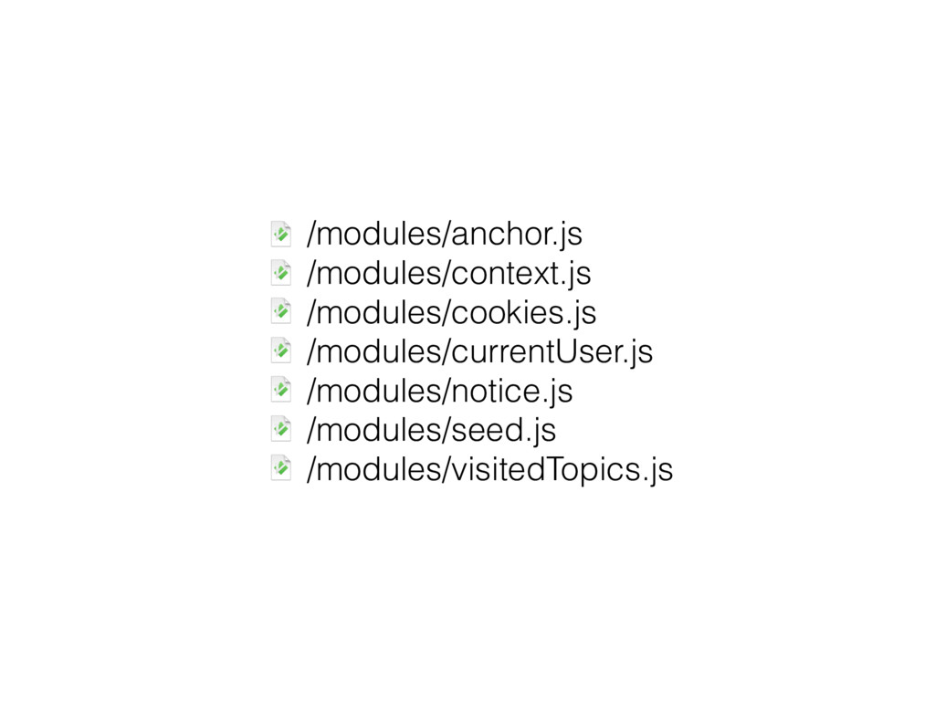 /modules/anchor.js /modules/context.js /modules...