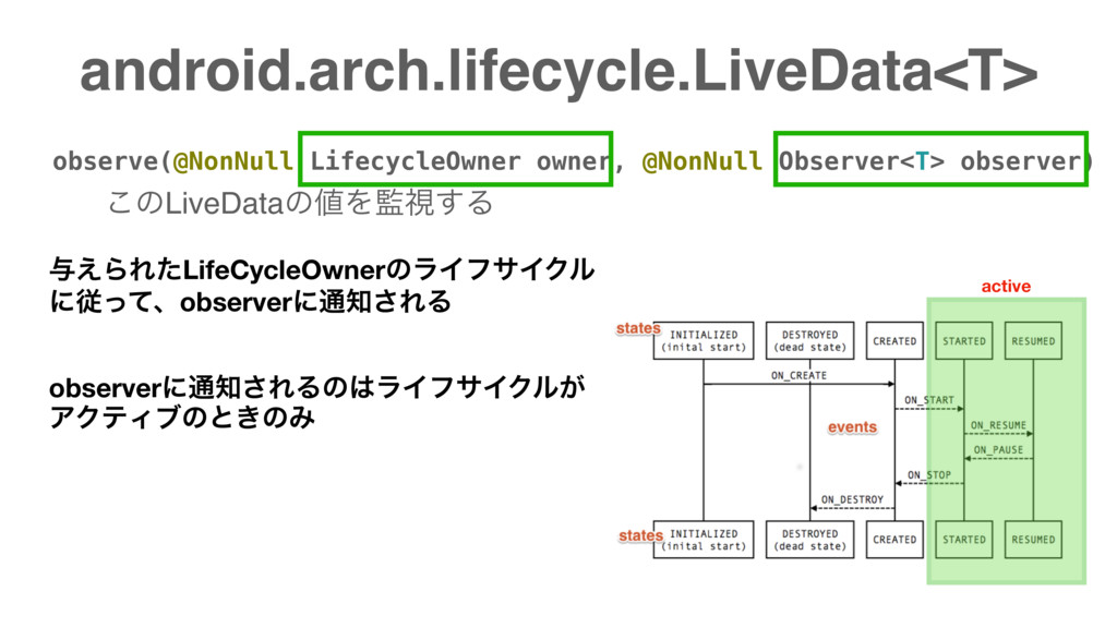 android.arch.lifecycle.LiveData<T> observe(@Non...