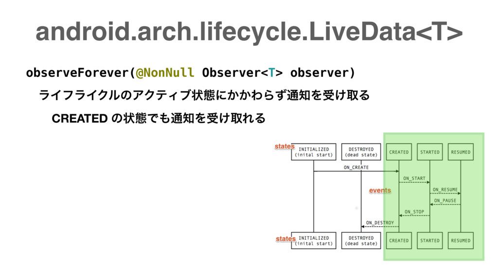 android.arch.lifecycle.LiveData<T> observeForev...