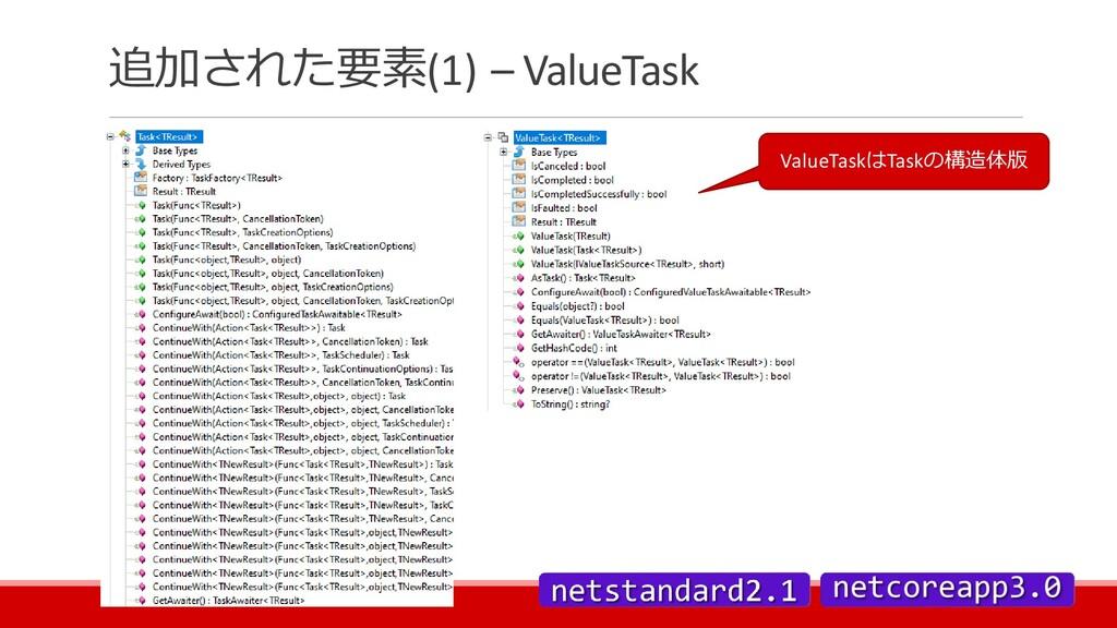 追加された要素(1) – ValueTask ValueTaskはTaskの構造体版