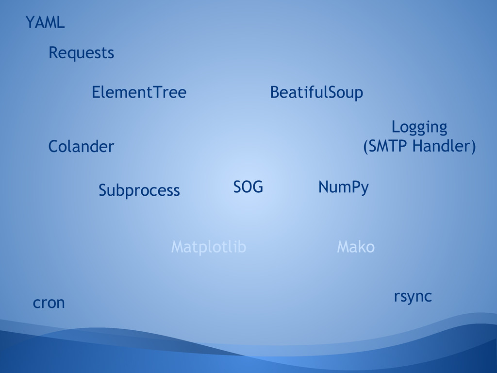 SOG YAML Requests ElementTree BeatifulSoup Logg...