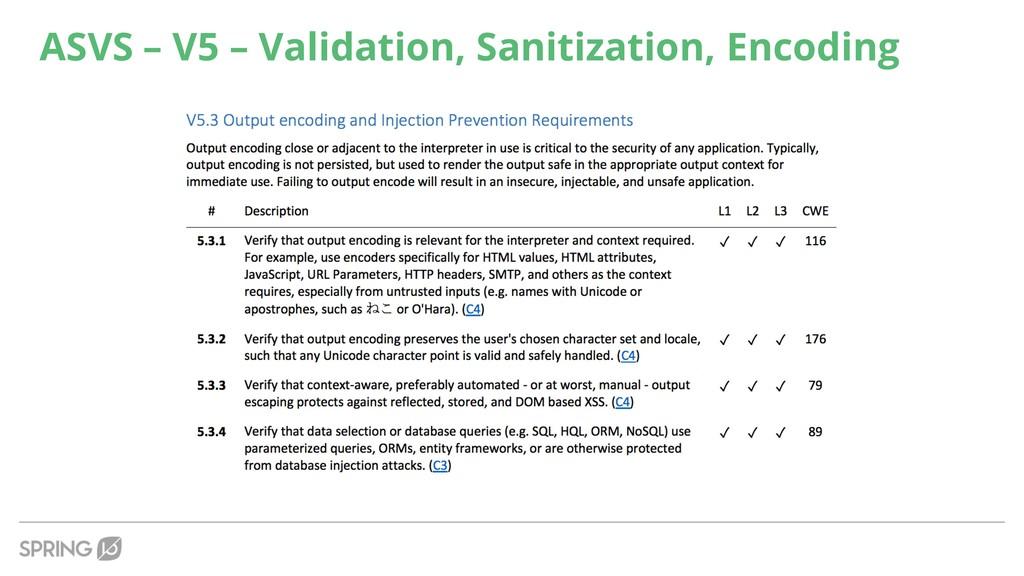 ASVS – V5 – Validation, Sanitization, Encoding