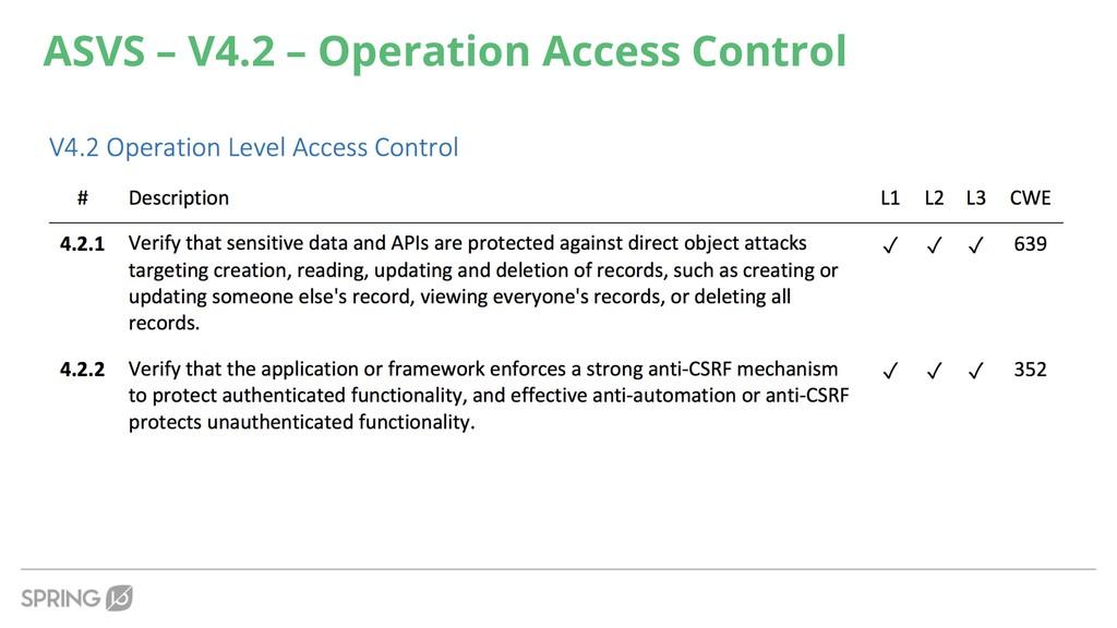 ASVS – V4.2 – Operation Access Control
