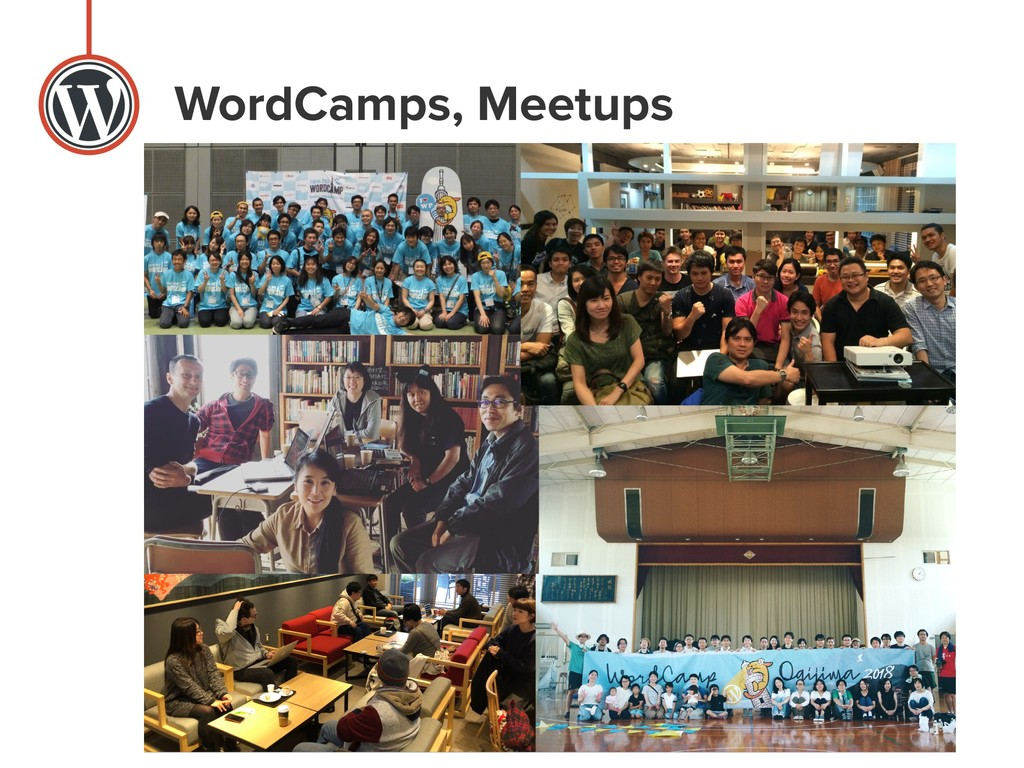 WordCamps, Meetups To name a few, our team cove...