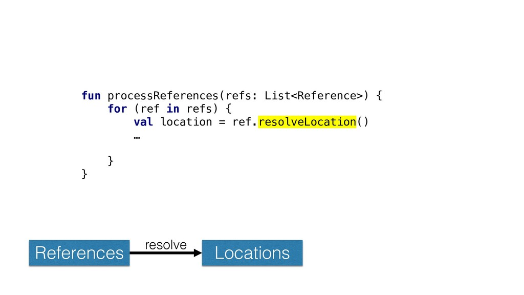 References Locations resolve fun processReferen...