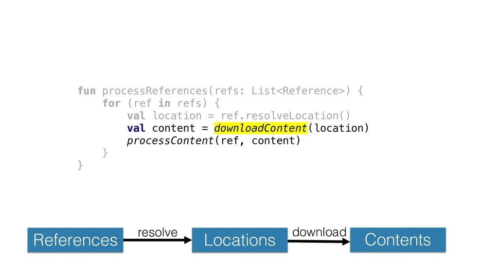 References Locations Contents resolve download ...