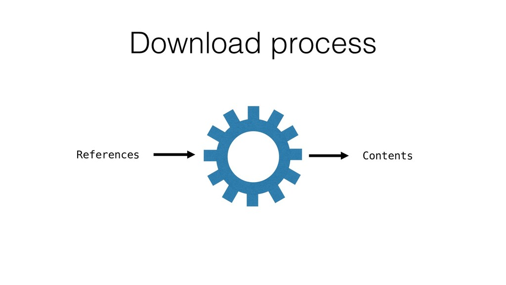 References Contents Download process