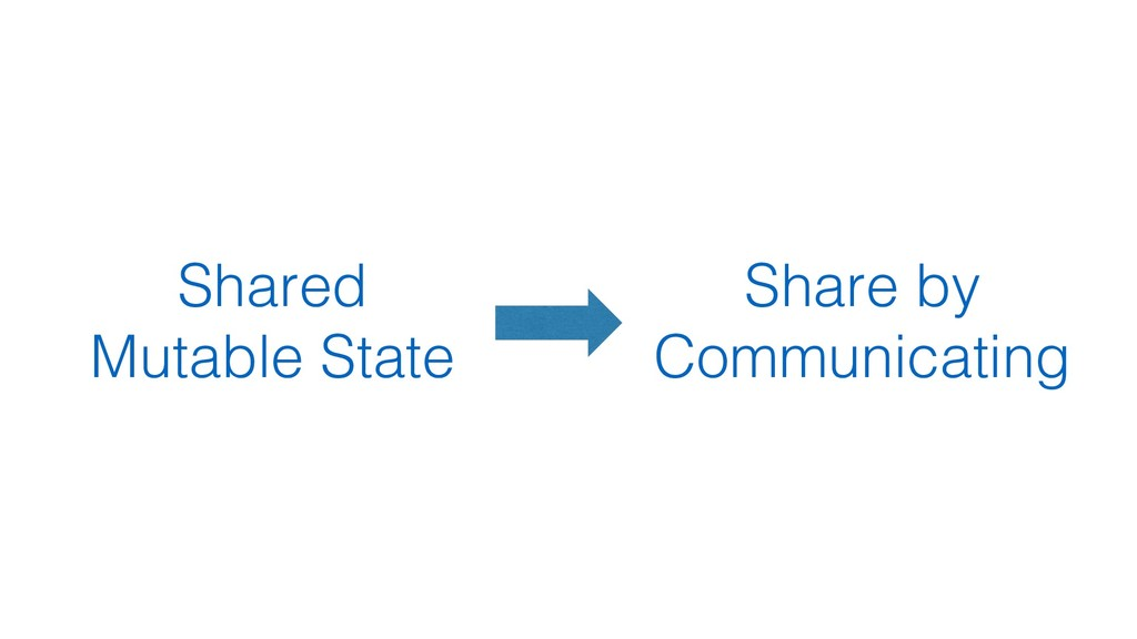 Shared Mutable State Share by Communicating