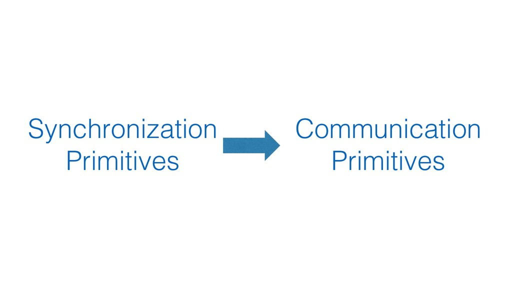 Synchronization Primitives Communication Primit...