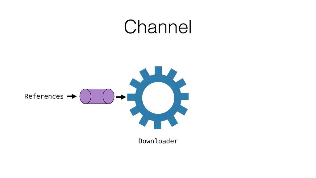 Channel References Downloader