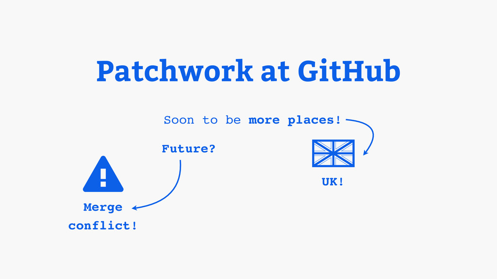 Patchwork at GitHub Future? Soon to be more pla...